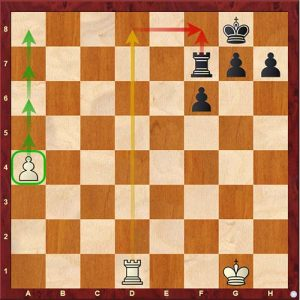 Chess Tactics Simplification
