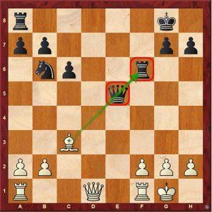 Chess Tactics Skewer