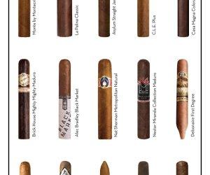 rocky mountain cigar festival