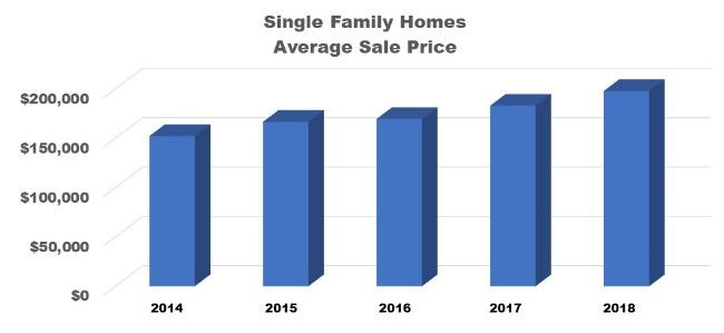 cincinnati real estate, homes for sale Cincinnati