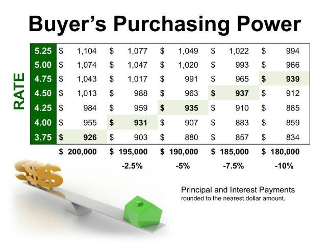 keeping current matters and cincinnati real estate