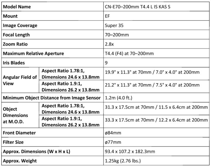Compact-Servo specs