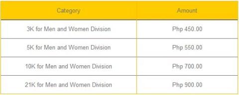 BDO Race for Life Categories.bmp