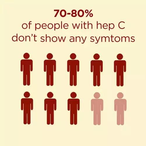 No Symptoms - Hepa C