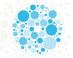 An Experiment in Filter Bubbles