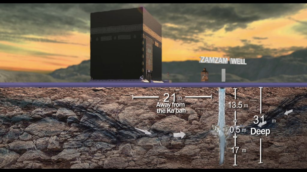 Video: Documentary on Zamzam - The Blessed Water - Darnasah Media (English, Arabic)