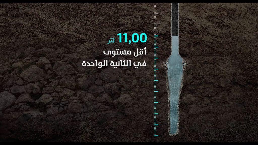 Documentary on Zamzam - The Blessed Water - Darnasah Media (English)