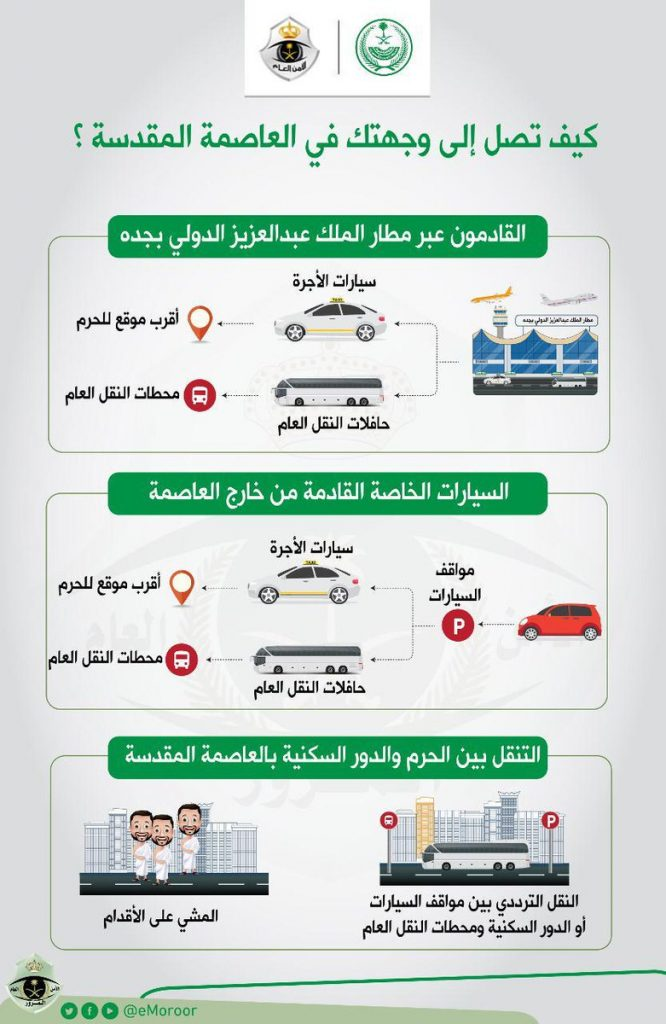 Ramadan 2019 - 1440H Parking Plan for Makkah, Saudi Arabia (Arabic)