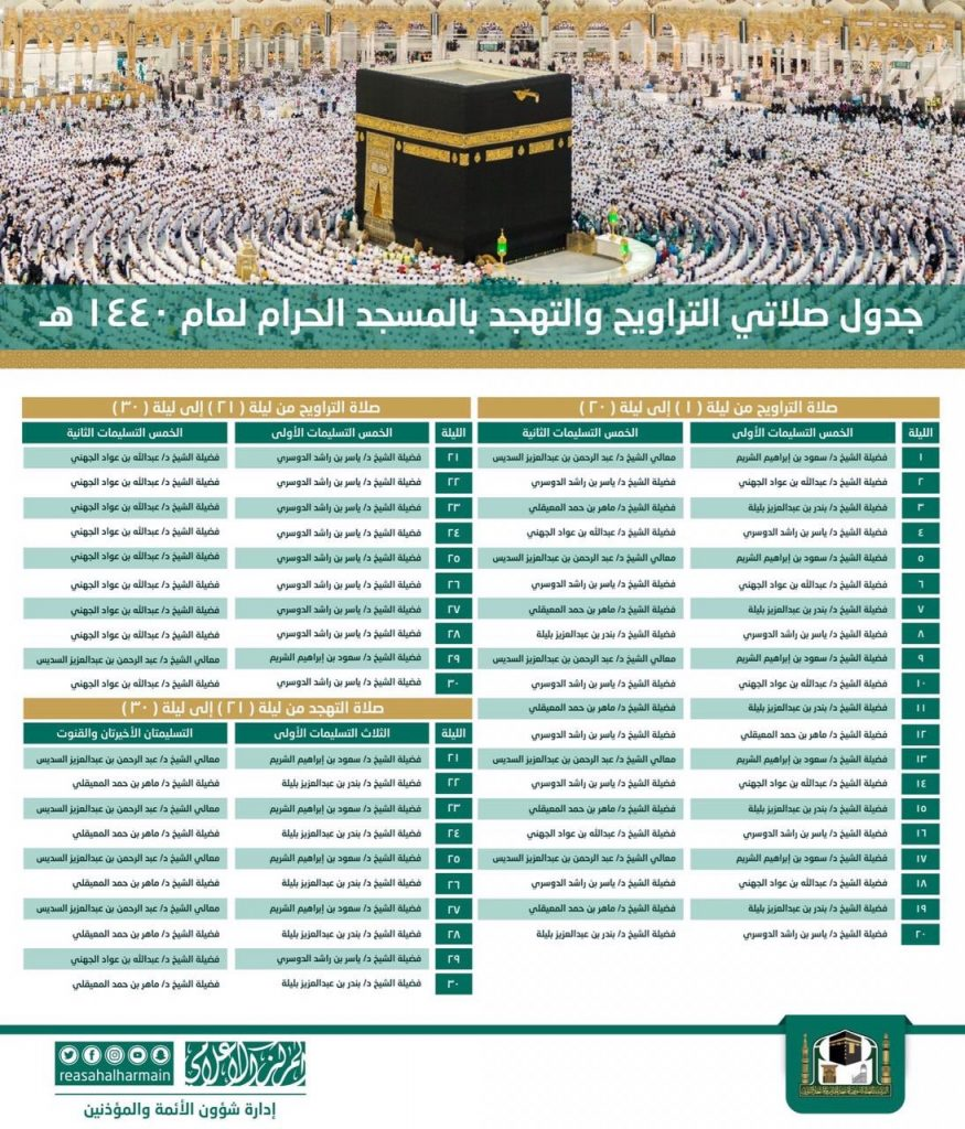 Schedule of Taraweeh and Tahajjud Prayers in Masjid Al Haram, Makkah, Saudi Arabia (1440H - 2019) (Arabic)
