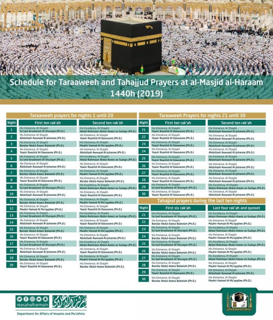 Schedule of Taraweeh and Tahajjud Prayers in Masjid Al Haram, Makkah, Saudi Arabia (1440H - 2019) (English)