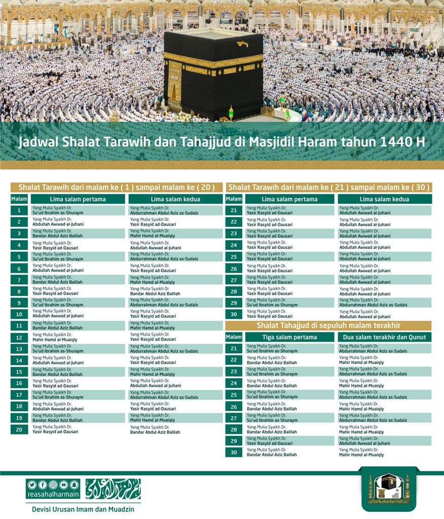 Schedule of Taraweeh and Tahajjud Prayers in Masjid Al Haram, Makkah, Saudi Arabia (1440H - 2019) (Malay)