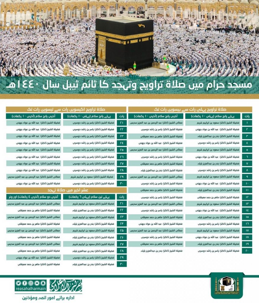 Schedule of Taraweeh and Tahajjud Prayers in Masjid Al Haram, Makkah, Saudi Arabia (1440H - 2019) (Urdu)