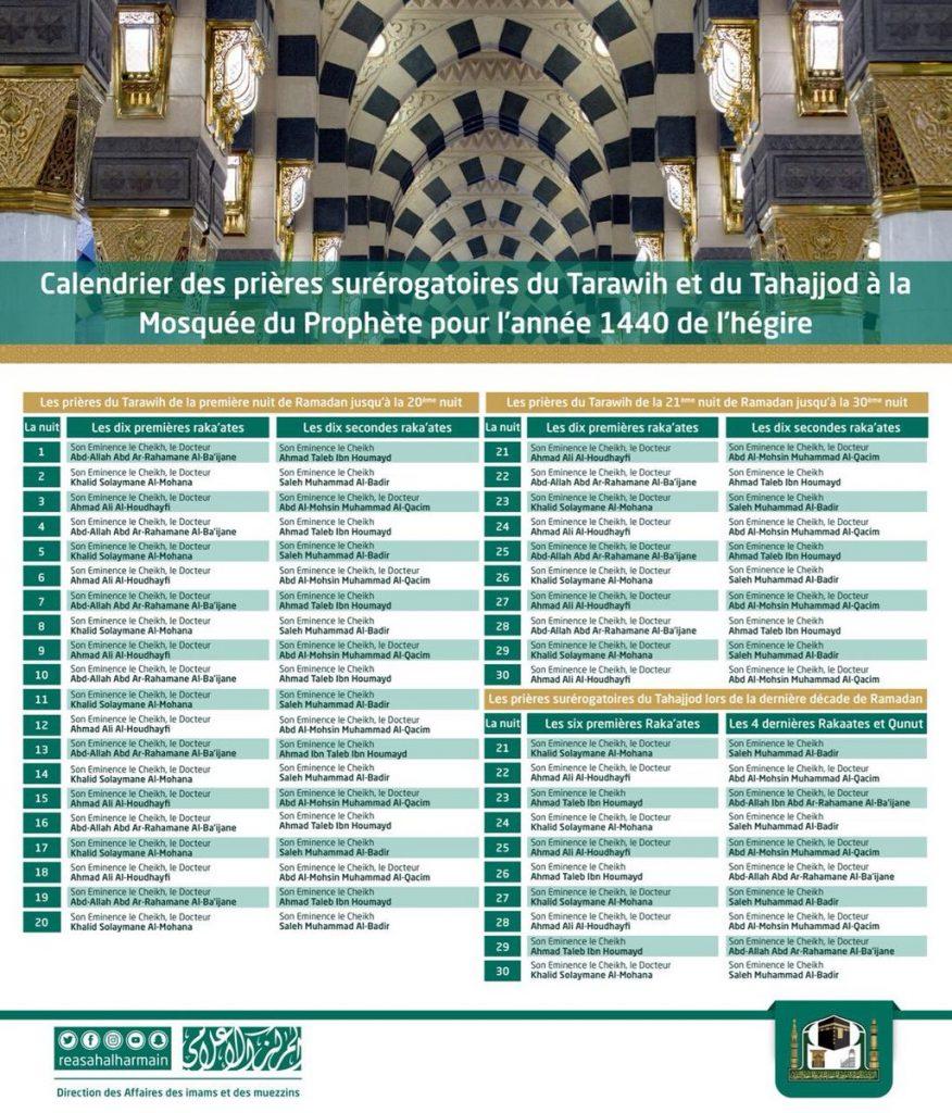 Schedule of Taraweeh and Tahajjud Prayers in Masjid e Nabwi, Madina, Saudi Arabia (1440H - 2019) (French)
