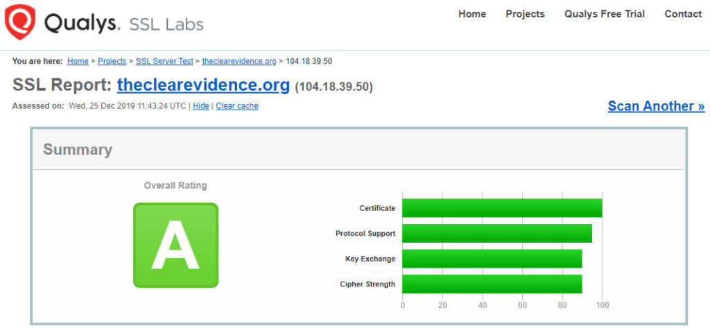20191225-Security-Ratings-Qualys-The-Clear-Evidence