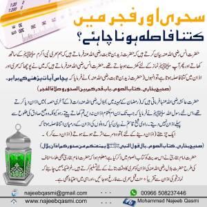 Featured Image - Sehar aur Fajr main Kitna Fasla Hona Chahiye - Dr. Mohammad Najeeb Qasmi (Urdu)