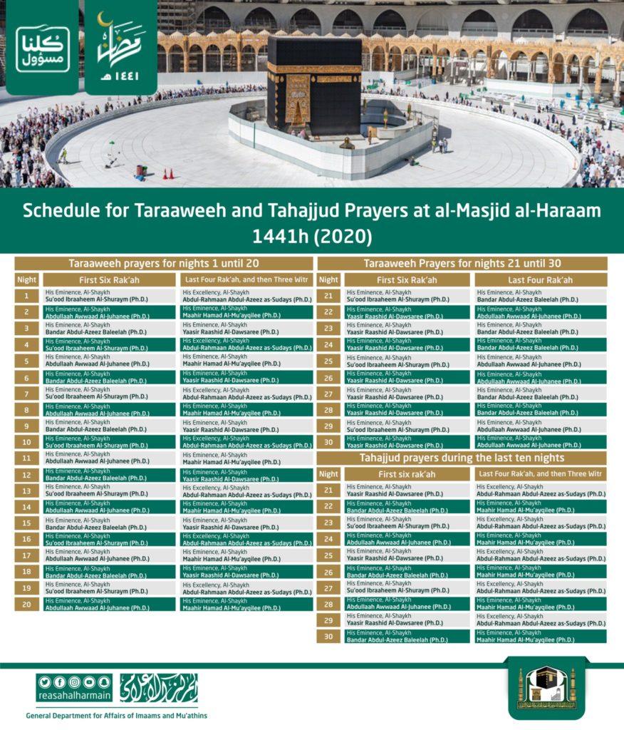 Taraweeh and Tahajjud Prayers in Masjid Al Haram, Makkah (English)