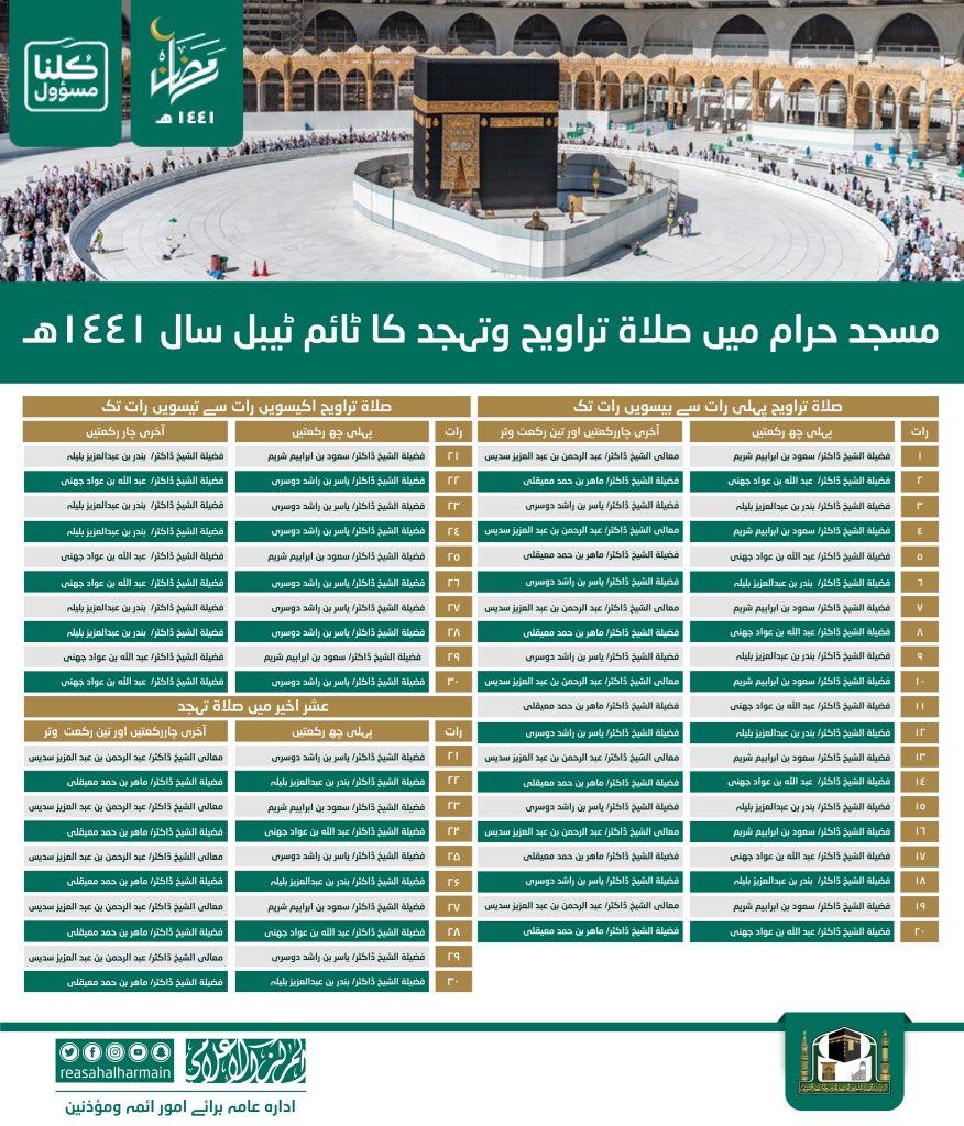 Taraweeh and Tahajjud Prayers in Masjid Al Haram, Makkah (Urdu)