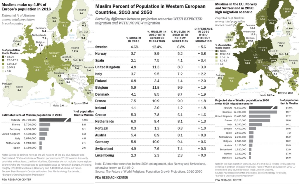 Featured Image - Graphical Representation of the Growth of Islam in Europe