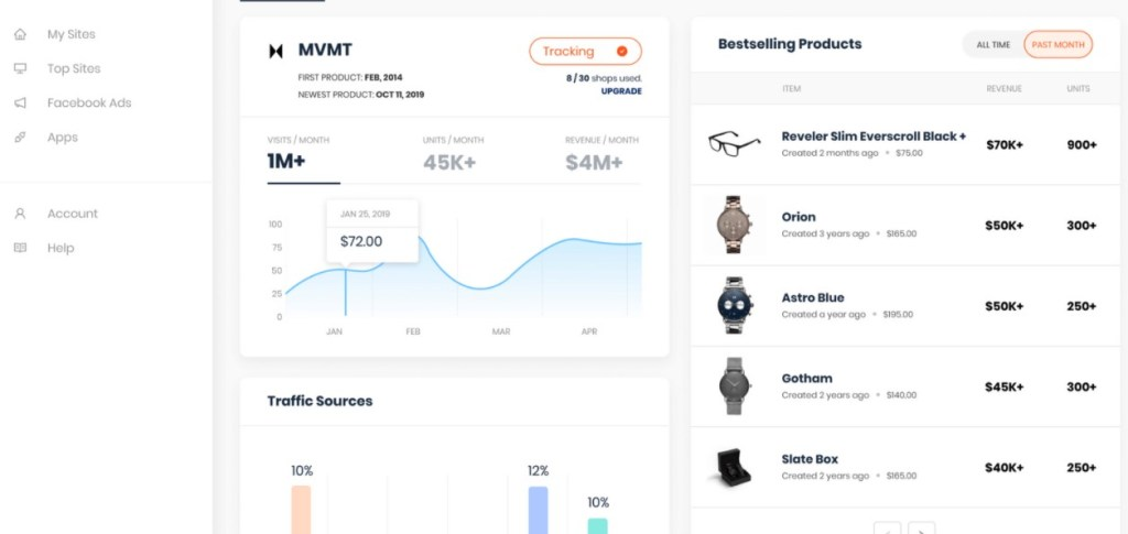Commerce Inspector - best free Chrome extension for spying on Shopify dropshipping stores