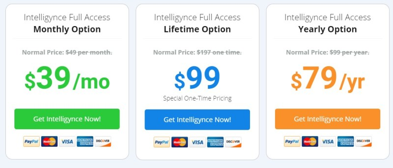 Intelligynce pricing