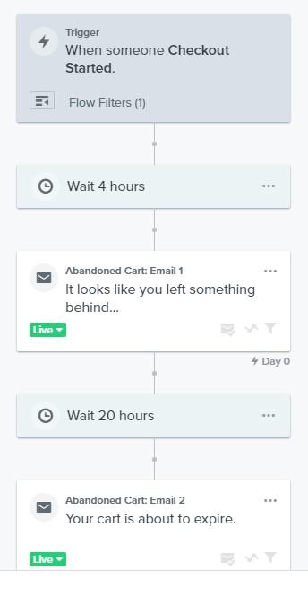 Klaviyo email flow builder