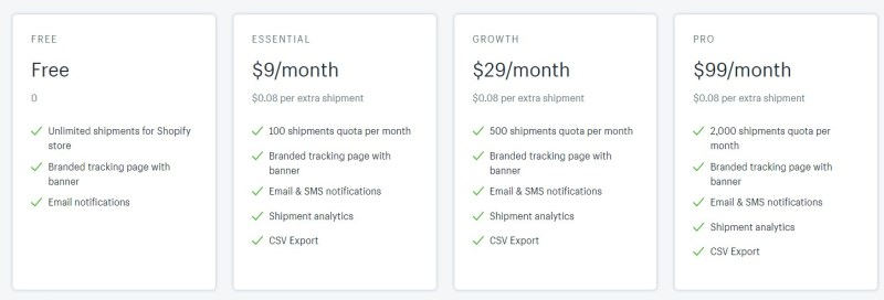 Aftership Shopify order tracking app pricing