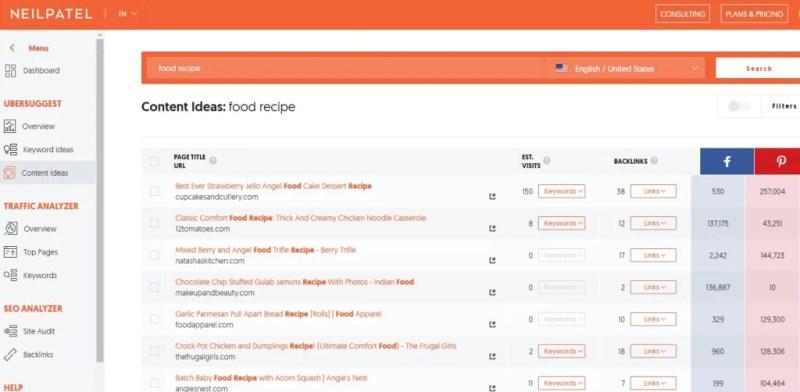 UberSuggest's content ideas explorer
