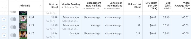 The results from Facebook Lead Ad 2, 3, and 4 in the last few days before turning off the ad campaign