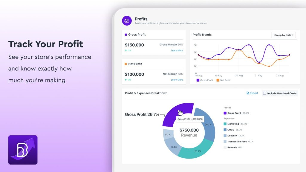 BeProfit free Shopify app