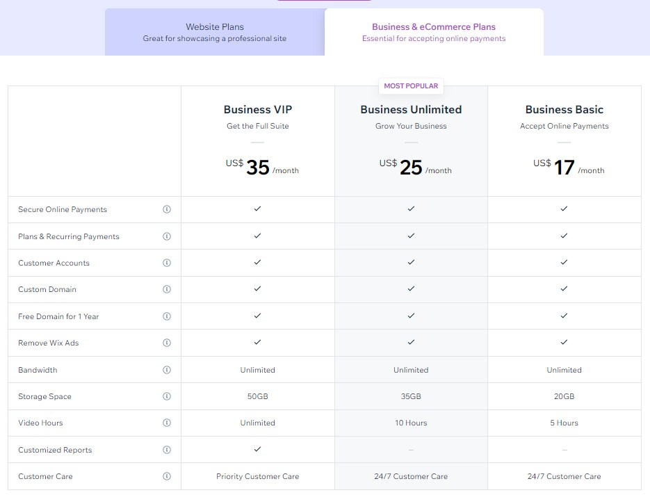 Wix business & eCommerce pricing plans