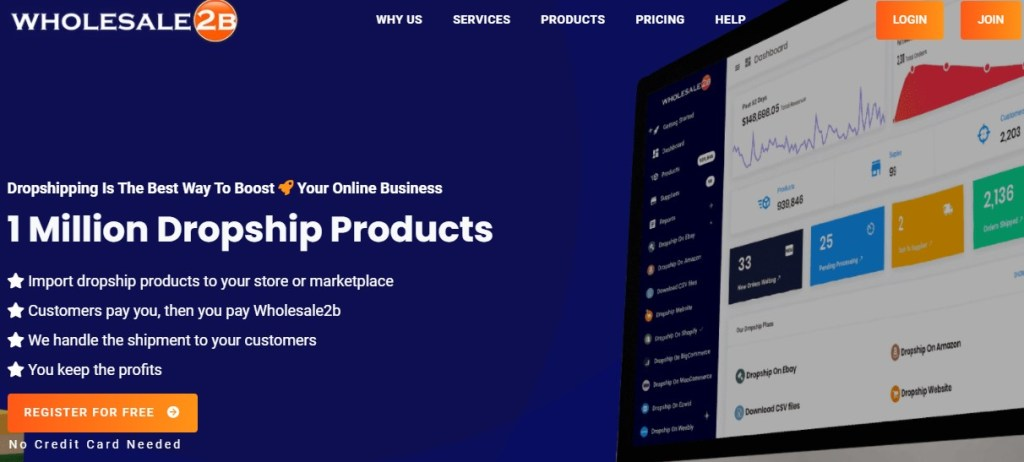 Wholesale2B non-Chinese dropshipping supplier