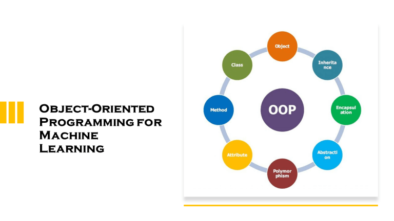 OOP for Machine Learning