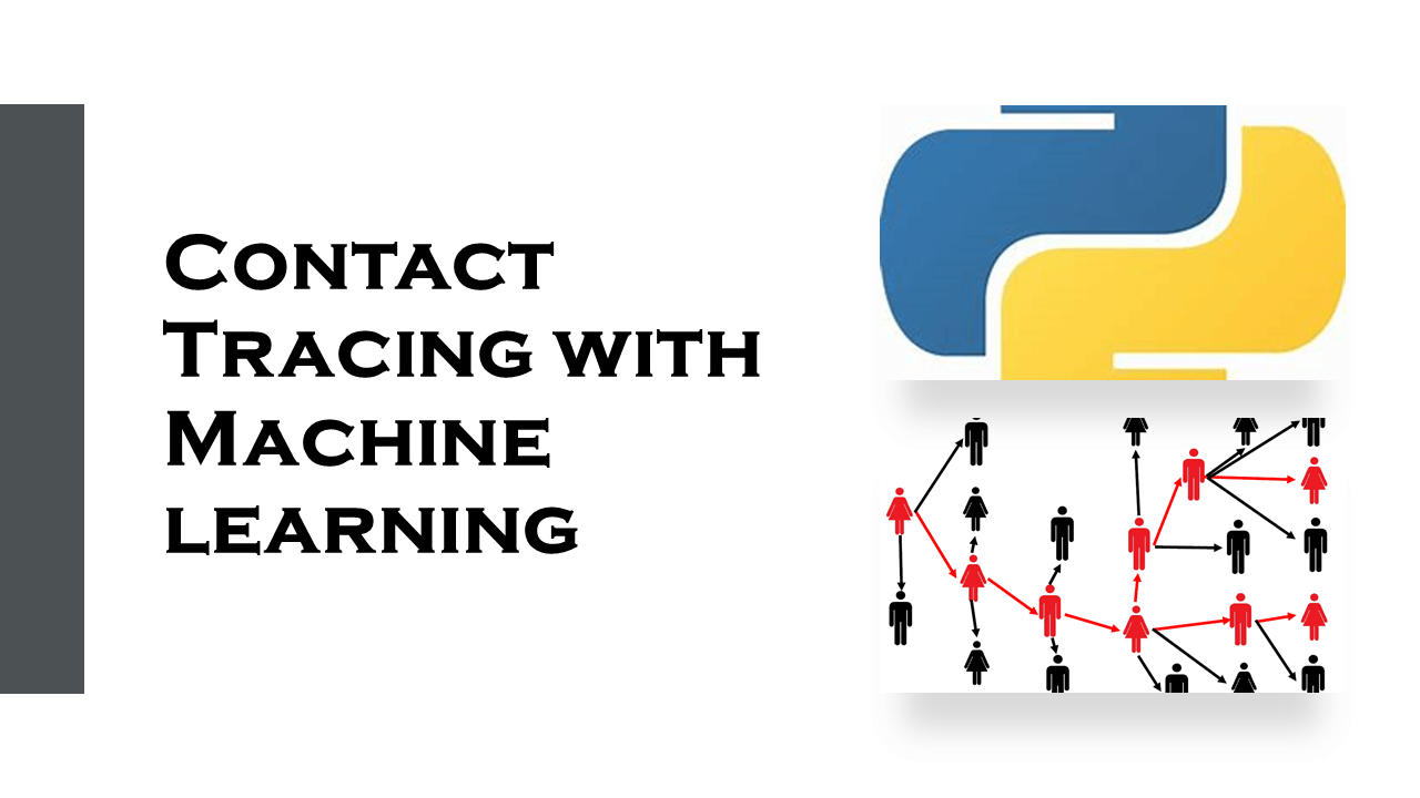 Contact Tracing with Machine Learning | Data Science | Machine Learning | Python