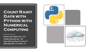 Count Rainy Days with Python