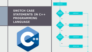Switch Statements in C++ Programming Language