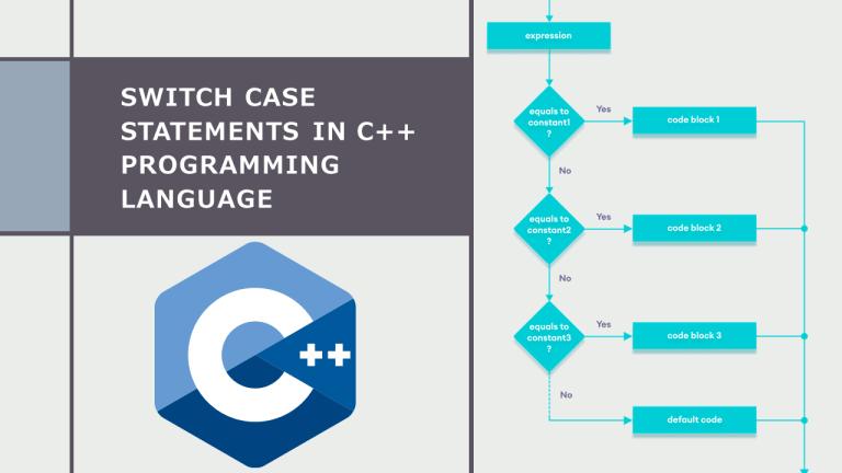 Switch Statements in C++ Programming Language