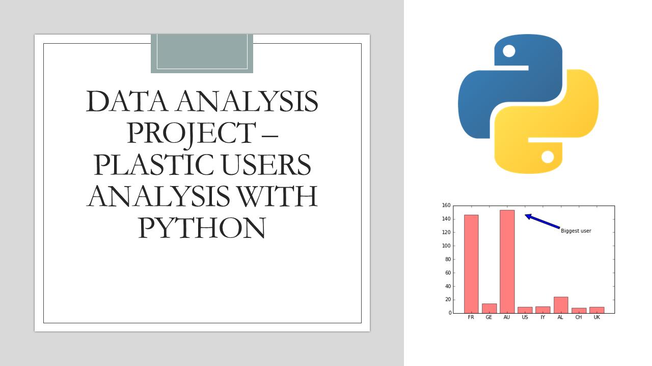 Plastic Users Analysis with Python