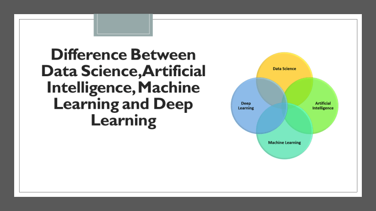 Data Science, Artificial Intelligence, Machine Learning and Deep Learning