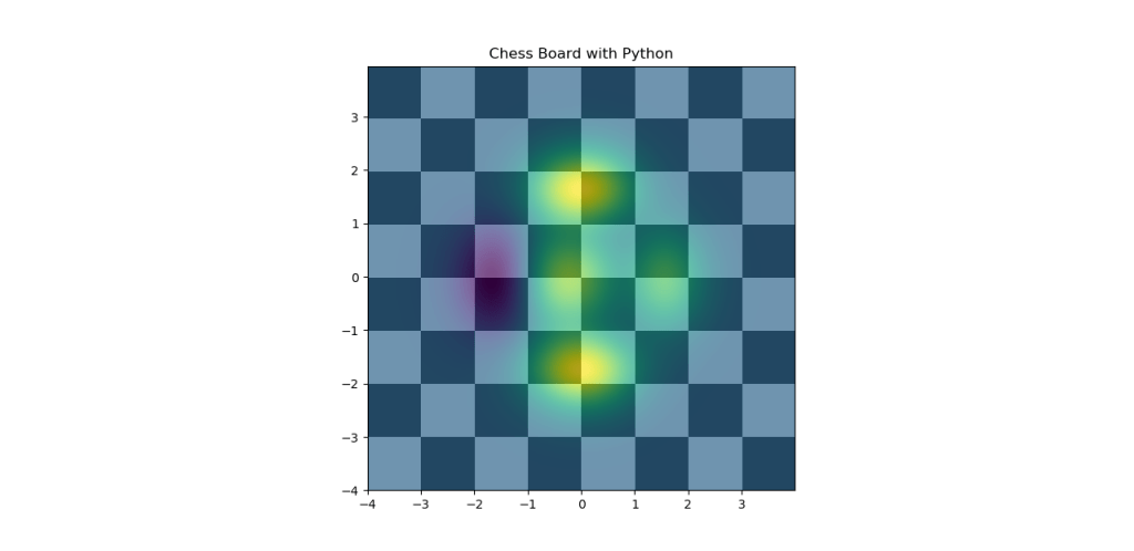 chessboard with Python