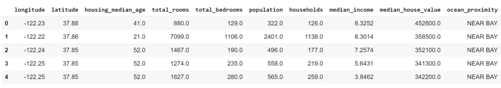 housing dataset