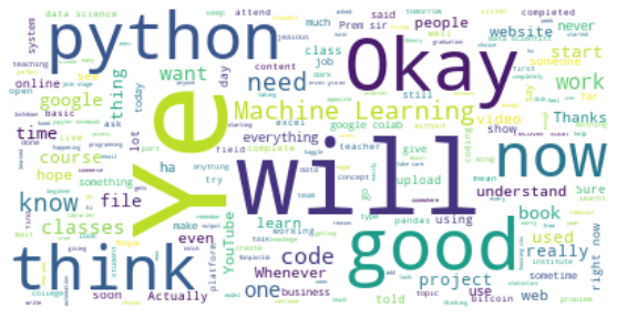 wordcloud of chats
