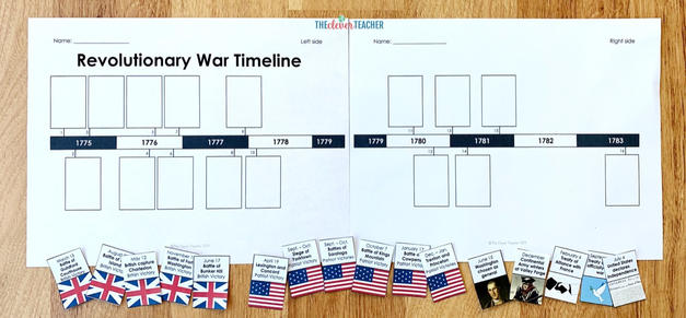 Blank revolutionary war timeline for kids with paste in images