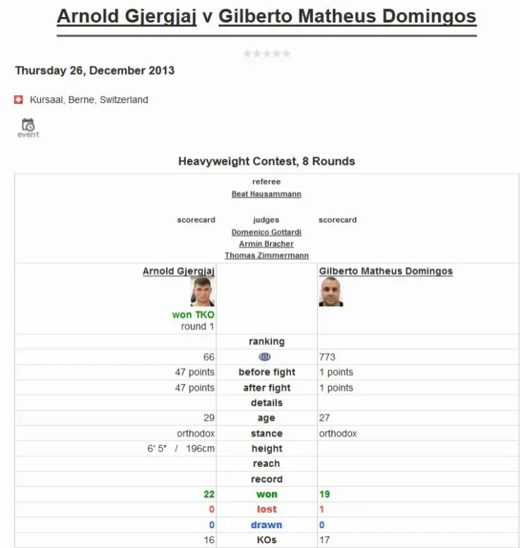 Offzizielle Wertung: Arnold 'The Cobra' Gjergjaj won his Fight vs Gilberto Matheus Domingo by TKO in round 1