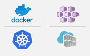 Azure Kubernetes Service Deploying Your Application