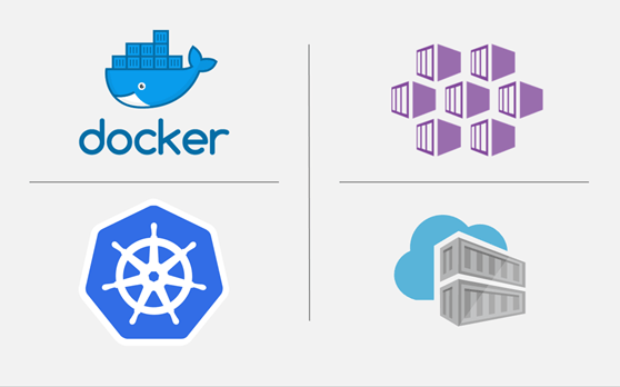 Read more about the article Azure Kubernetes Service Creating Instance