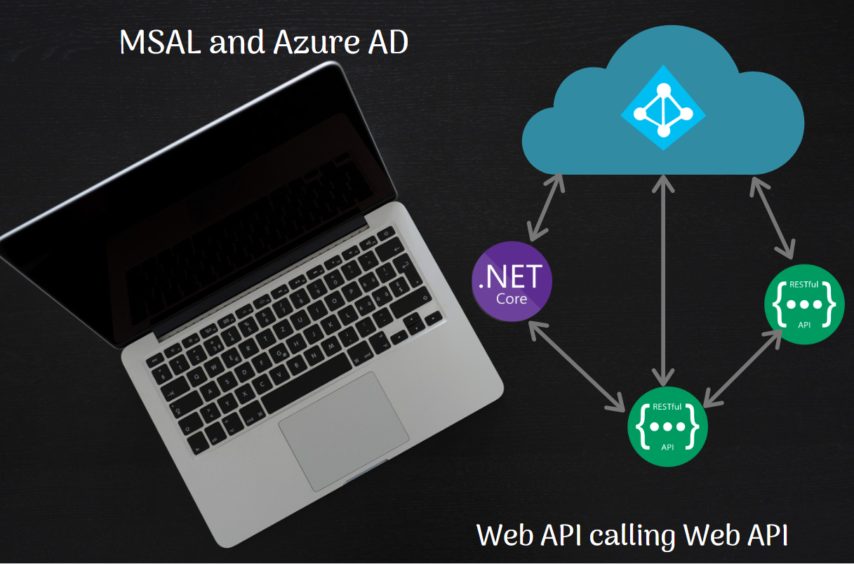 Read more about the article Web API to Azure AD Protected Web API using MSAL