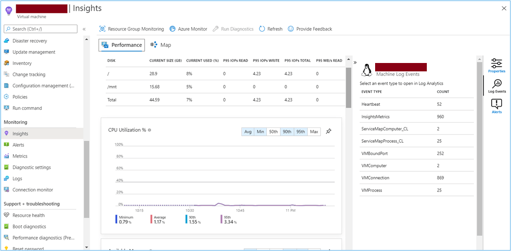 Azure Portal: Guest OS Insights Performance Tab