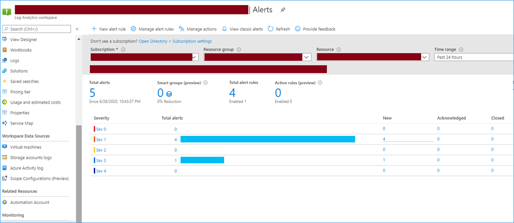 Azure Portal: Alerts generated are being shown
