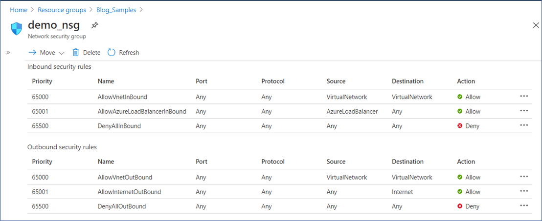 Azure Portal: Default rules created with newly created NSG