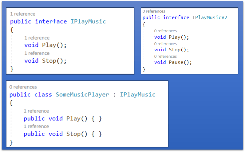 Evolving interfaces - adding new methods to interface by maintaining two different versions